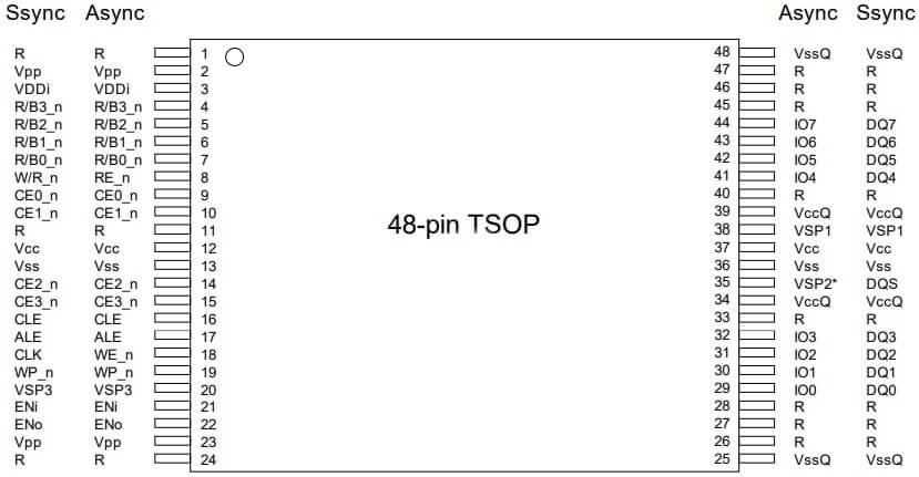 NAND-X8.jpg